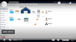 Acumatica Drag & Drop VIDEO