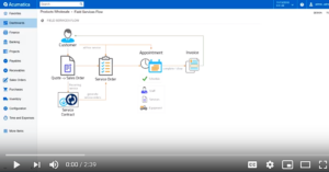 How to Use Business Event Monitoring with Acumatica VIDEO